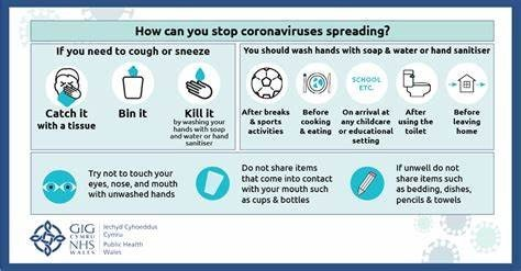 How to prevent the spread of COVID-19. Catch it in a tissue, bin it and wash your hands after sporting activiies, meals and leaving home.